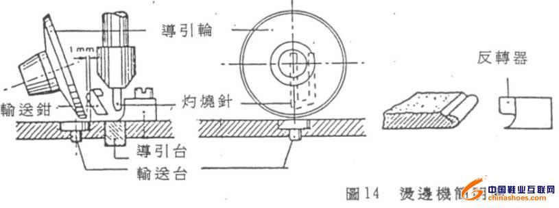 电路 电路图 电子 工程图 平面图 原理图 815_304