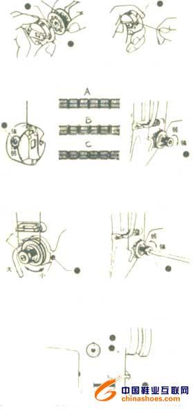 针车原理之针车使用